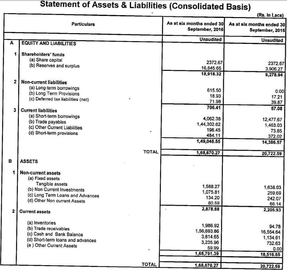 kushal tradelink share price
