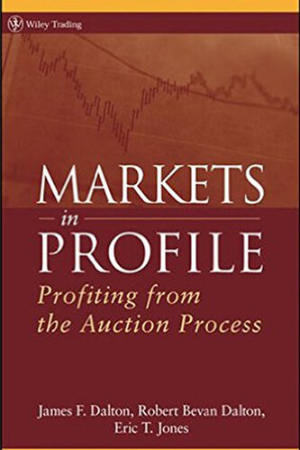 Markets in Profile Profiting from the Auction Process