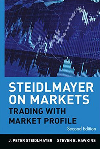 Steidlmayer on Markets