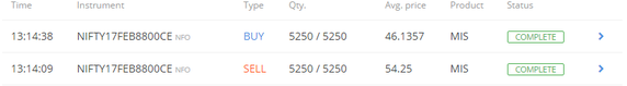 nifty options trade