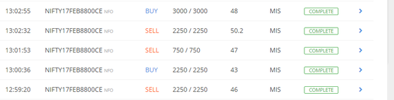 scalping strategy - nifty options