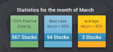 stock buy idea