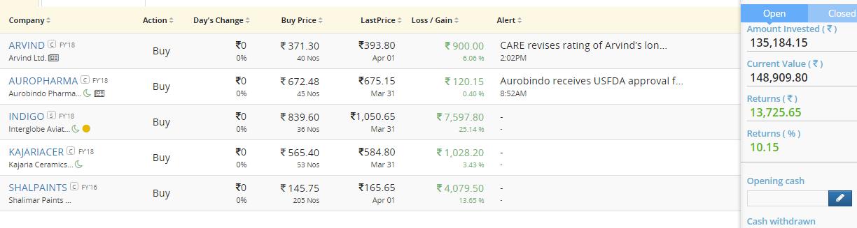 equityboss portfolio tracking