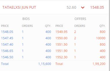 market order