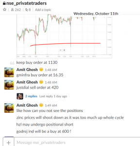 Share Market Analysis