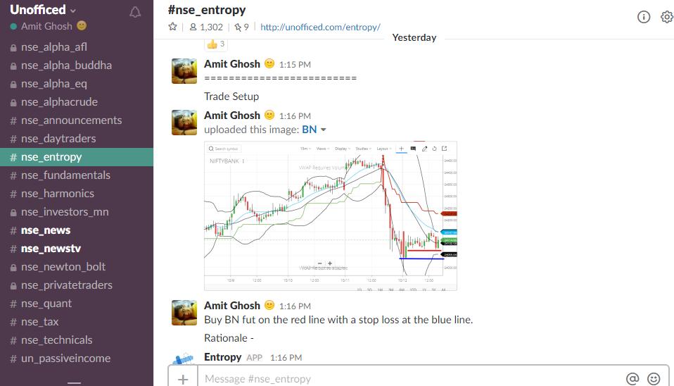 Day trading Idea