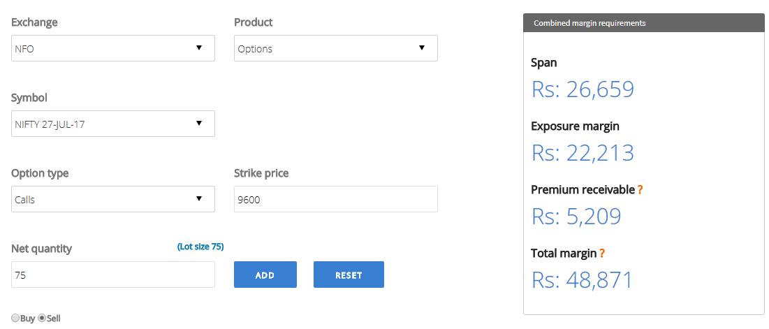 option premium